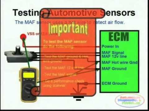 MAF Sensor & Wiring Diagrams  YouTube