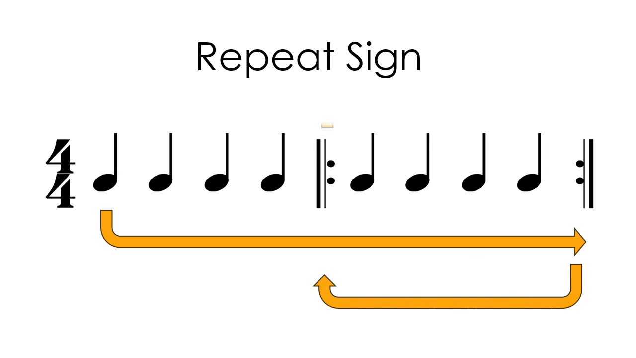 Understanding The Repeat Sign In Music Notation Youtube