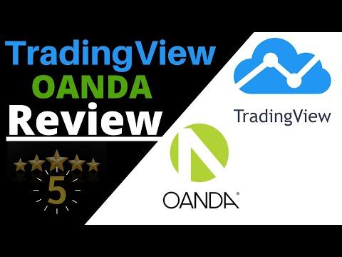 oanda/tradingview---review-(2020)
