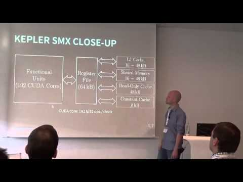 C++ on GPUs done right? - Peter Steinbach - Meeting C++ 2015