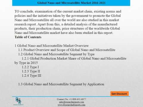 Want To Know the Future of Global Nano and Microsatellite market.