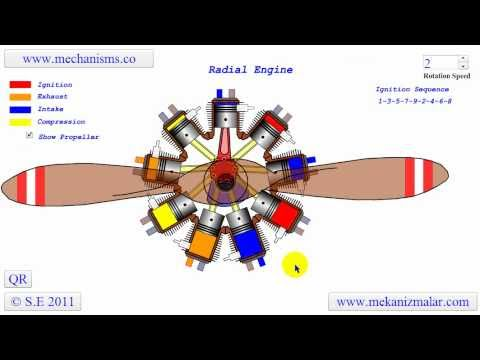 how a radial engine works youtube rh youtube com radial piston engine diagram radial piston engine diagram