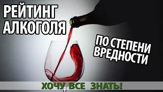 видео Пиво, вино, другие напитки и вкусная еда
