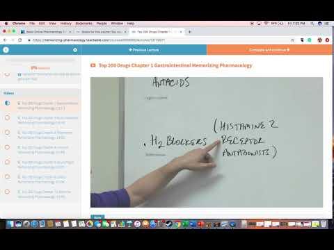 FREE Basic Online Pharmacology Class