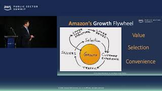 Building a Culture of Innovation at Amazon: Driving Customer Success