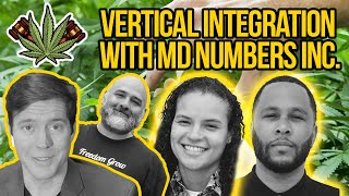 How to Run a Vertically Integrated Cannabis Company