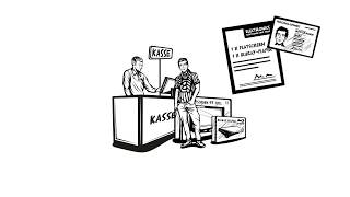 Online Finanzierung mit Commerz Finanz - Explanideo DIGITAL CUT-OUT Erklärvideo