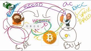 कैसे ख़रीदे CRYPTOCURRENCY बिना गवर्नमेंट को बताये.। Buy Crypto without Govt. Interfere in INDIA