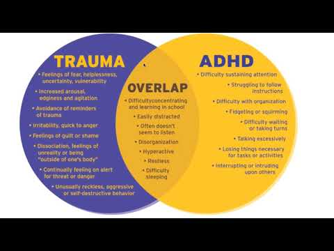 Is It Adhd Or Trauma >> Behaviours That Overlap For Ahdh And Trauma Youtube