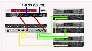 cara instalasi perangkat sound system hajatan