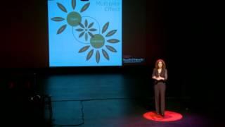 Social Capital   Jenni Luke   TEDxYouth@Hewitt