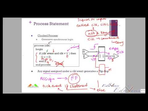VHDL Lecture 16 Making Sequential Circuits