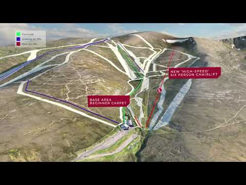 Cairngorm Mountain // HIE Vision from SE Group Report