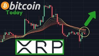 Bitcoin PUMP Incoming? | Is XRP a Security? BIG Question!