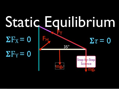 Physics, Torque (11 of 12) Static Equilibrium, Hanging Sign No. 5