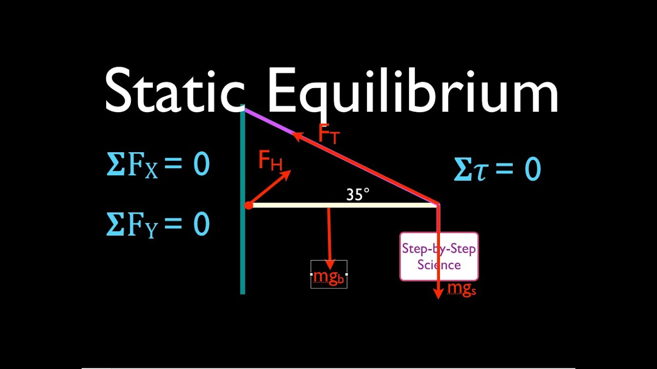 Physics, Torque (11 of 13) Static Equilibrium, Hanging Sign No  5