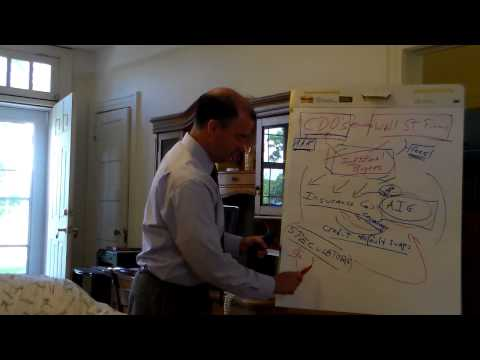 How The Crap Hit The Fan: The Financial Crisis of 2008, Video #2