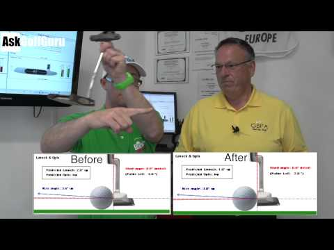 Improve Your Putting With Set Up