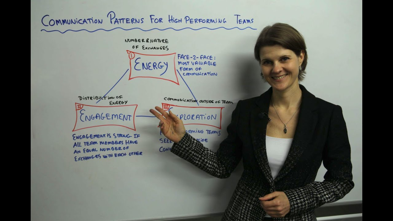 business communication patterns