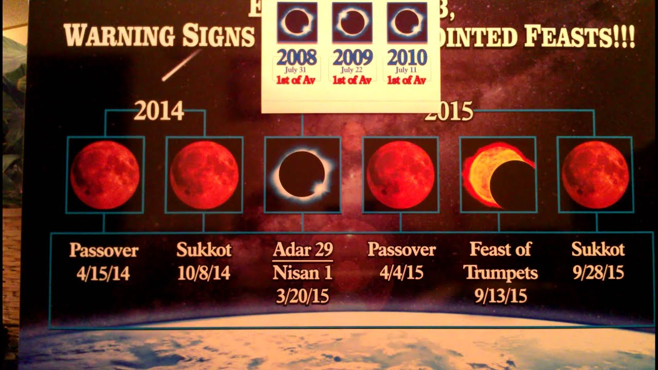 End times 2014 heavenly warning signs and the final for The sign