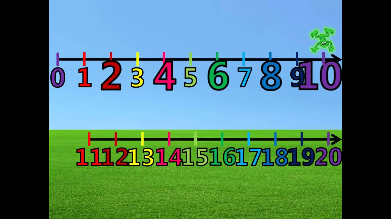 More Skip Counting by 2\'s (1-20) on the Number Line with Froggy ...