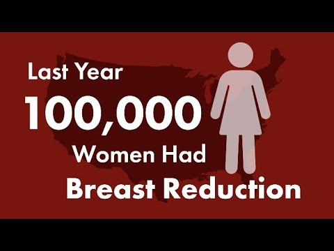 Is Breast Reduction Safe for Young Women? Plastic Surgery Hot Topics with Rod J. Rohrich, MD