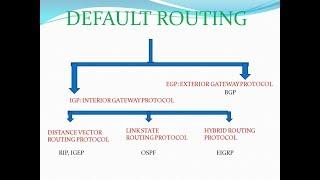 Routing Protocols: RIP, OSPF, BGP    Fundamental Concepts