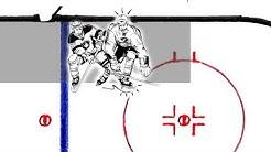Eishockey Regelkunde: Spielerwechsel