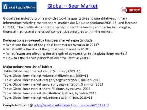 Global Beer Market 2018 Forecasts