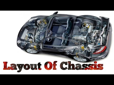 Layout of Automobile Chassis | Basic Structure of Automobile | Autotalk | Rajeev Bhagat | Techchat