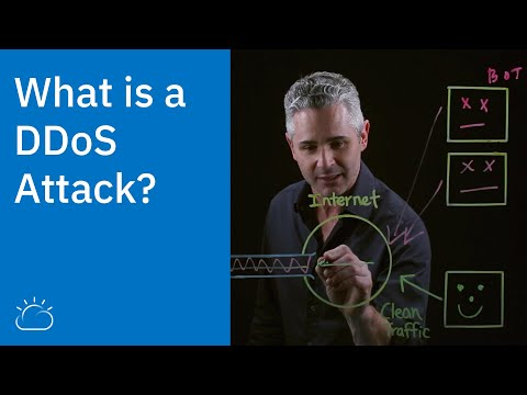 xvideoservicethief 2019 linux ddos attack online video