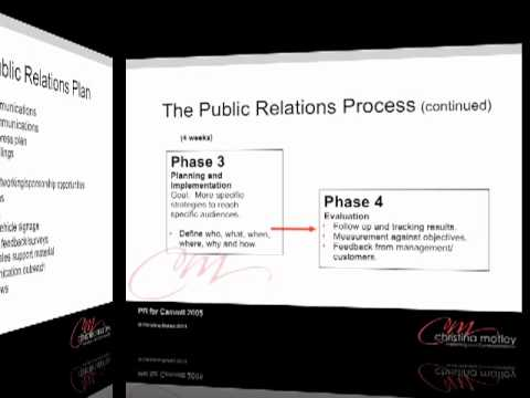 Thumbnail for Public Relations Strategy