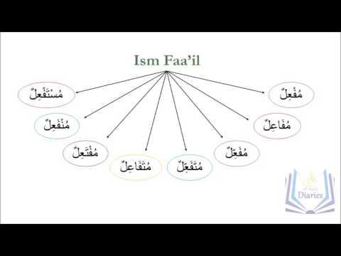 Ism Faa'il