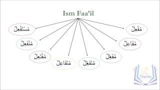 The following video is on Ilm ul Ishtiqaq. Ilm ul Ishtiqaq is the s...