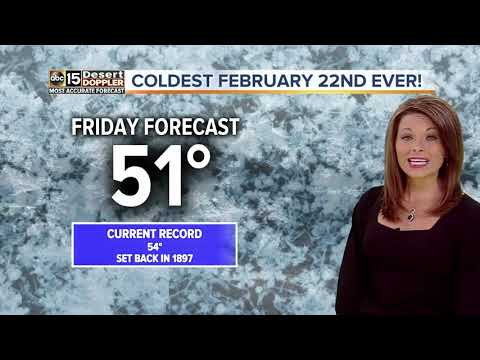 Winter storms bring snow and rainfall to Arizona on Thursday