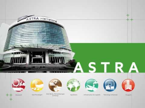 Astra Green Energy - Energy Management Implementation by Business Value Chain Approach