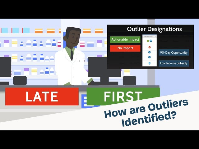 How Are Outliers Identified?