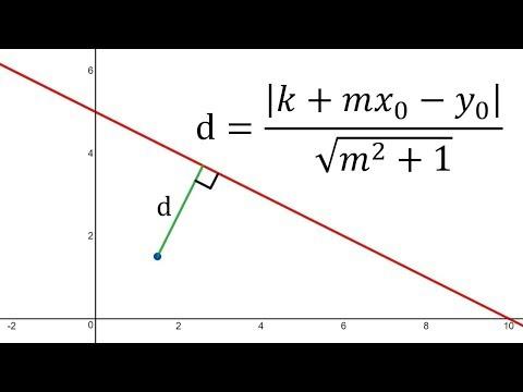 Point-To-Line Distance Formula: Alternative Formula