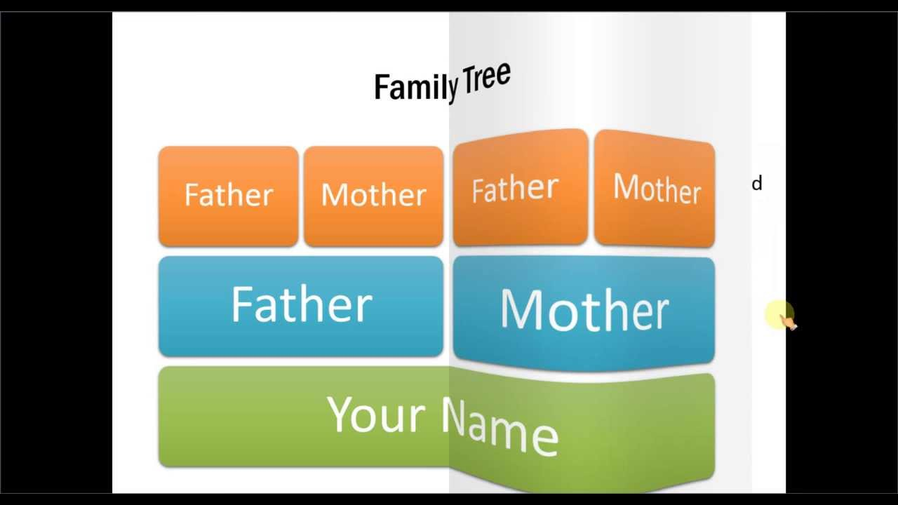 how to create family tree powerpoint smartart series 7 youtube