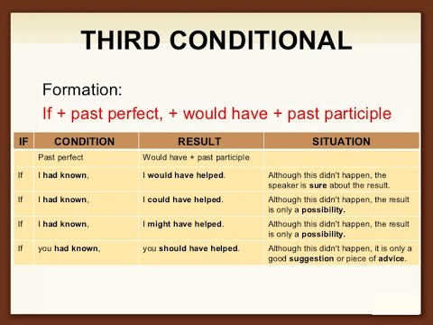 Learn English Grammar : Conditionals - Type 3 - 3rd Conditional Sentences - If Clause 3 - YouTube