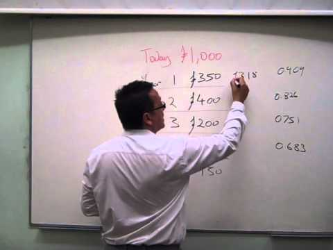 Discount Factors and NPV