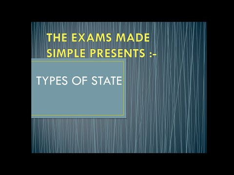 Types of State | Democracy, Oligarchy , Dictatorship, Totali