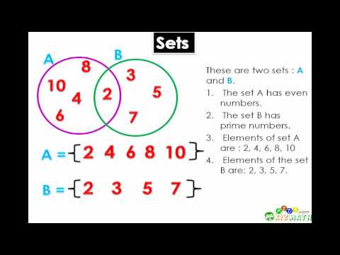 Math Lesson - Introduction to Sets & Venn Diagrams - KizMath.com