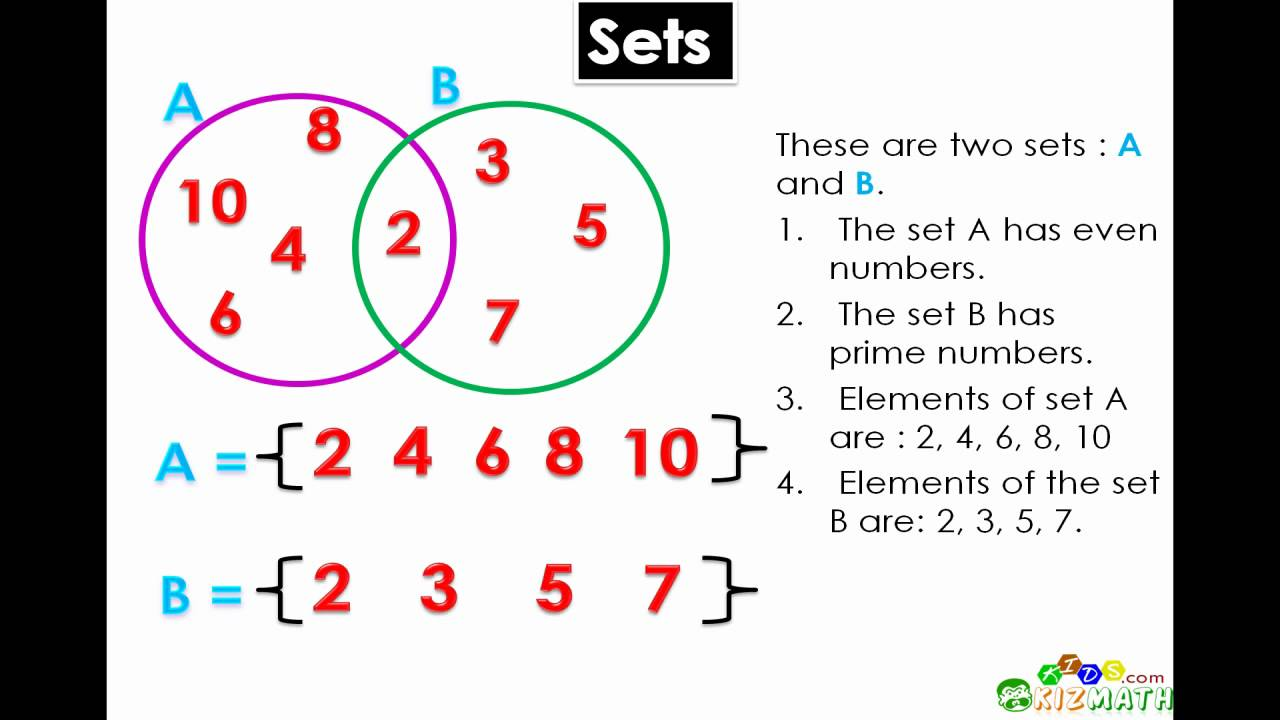 math lesson - introduction to sets & venn diagrams - kizmath