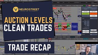 Trade Recap || Focusing On Auction Levels Using Orderflow