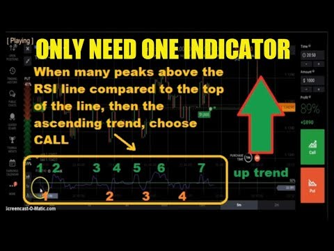 ONLY NEED ONE INDICATOR - GET $ 2,530 - best trend reader - iq option strategy