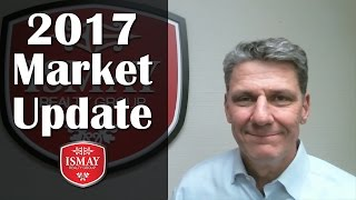 What Do the February Numbers Tell Us? - Raleigh Real Estate Agent