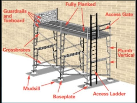 Scaffolding - Platform And Planks ???