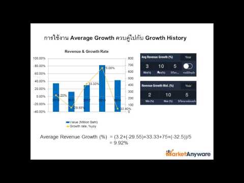 Tutorial5 Market Anyware Pro1 (VI) การใช้งาน Average Revenue Growth และ Revenue Growth History