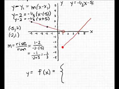 Foundations of Algebra II - Mr  Levesque's Math Pages